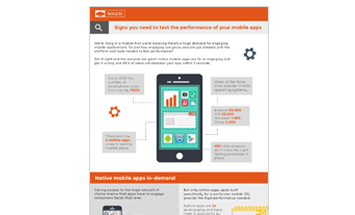 Xamarin Mobile Infographic